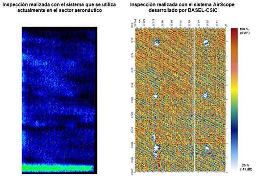 AirScope Non-Contact ultrasound inspection of honeycomb material for